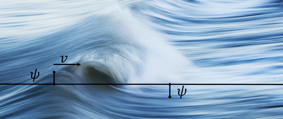 Waves, Math, & the Creator – Christian Perspective